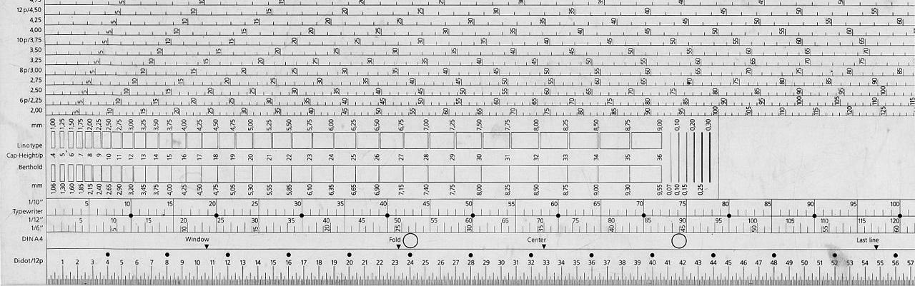 Welche Schriftgröße Schriftgestaltungcom